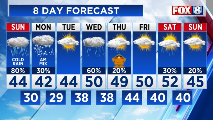 Cold temps, rain on deck for Northeast Ohio weekend forecast